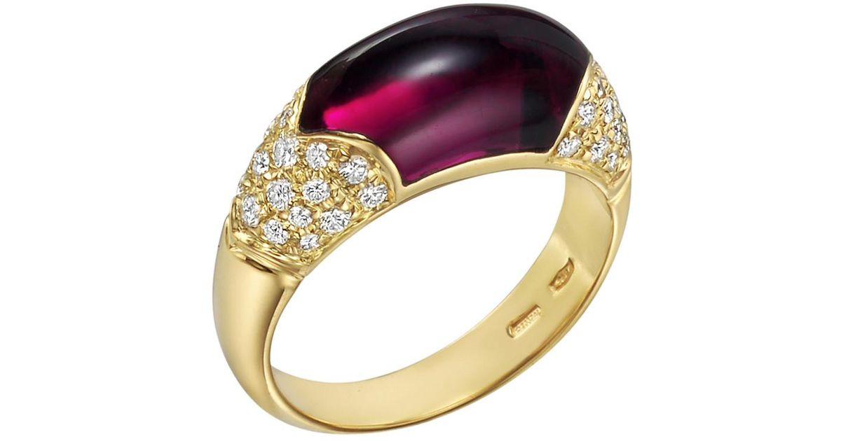 product a got question marquise gemhunters rings garnet ring rhodolite
