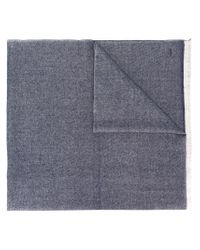Dior Homme - Blue Frayed Edge Scarf for Men - Lyst