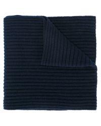 Moncler - Blue Ribbed Knit Scarf for Men - Lyst