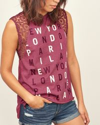 Abercrombie & Fitch - Blue Lace-trimmed Muscle Tank - Lyst