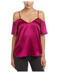 Ella Moss | Red Cold-shoulder Silk-blend Top | Lyst