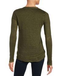 Sam Edelman | Green Layered-effect Chiffon-trimmed Sweater | Lyst