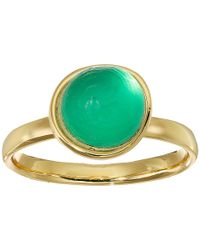 Alexis Bittar | Green Mini Sphere Ring | Lyst