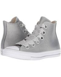 d8466e9775e893 Converse - Chuck Taylor All Star Big Eyelets Hi Shoes (high-top Trainers)