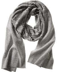 Banana Republic | Patterned Wool-blend Scarf | Lyst