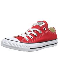 ccfc968155bff2 Lyst - Converse All Star Hi Double Tongue Faded Nvywhite in Blue for Men