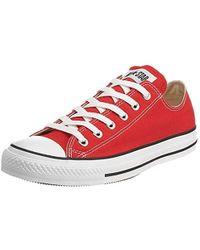 Converse - Unisex Chuck Taylor All Star Hi Basketball Shoe (5.5 B(m) Us /3.5 D(m) Us Me, Black) - Lyst