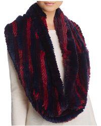 Jocelyn | Rex Rabbit Knitted Infinity Scarf | Lyst