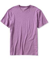 Banana Republic Soft Wash Short Sleeve Tee Light Purple Heather - Lyst