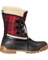 DSquared² - Duck Snow Boot - Lyst