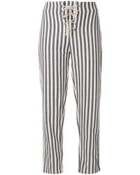 Mes Demoiselles Pantalon rayé crop qmBLh