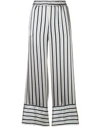 Twin Set - Striped Cropped Trousers - Lyst