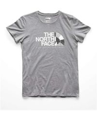 The North Face - Ignious Crew Ss Tee - Lyst