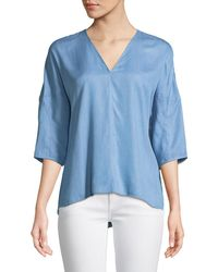 31c37a3941d53 Lyst - Tibi Tie-sleeve Chambray Off-the-shoulder Tunic in Blue