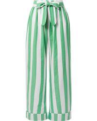 Pantalon Large Raccourci En Popeline De Coton Biologique Bicolore Marni - NoirMara Hoffman 6ZmSXq