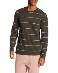 Tavik - Byers Striped Long Sleeve Shirt - Lyst