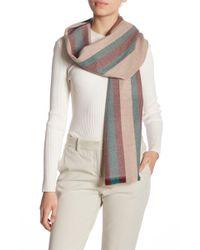 Gucci Striped Wool Scarf - Multicolour