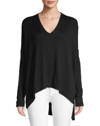 Helmut Lang - Draped High-low Pullover - Lyst