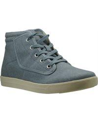 24505278b9042 Lyst - Sam Edelman Britt Suede Hi-top Sneakers in Blue for Men
