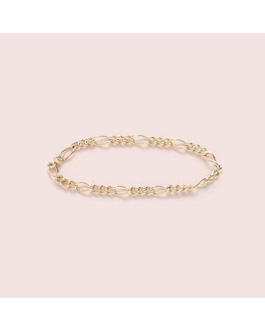 Erica Weiner - Metallic Cashmere Chain Ring - Lyst