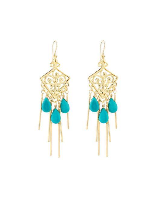 Devon Leigh | Blue Golden Filigree Chandelier Earrings W/ Sleeping Beauty Turquoise | Lyst