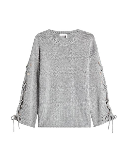 See By Chloé - Gray Pullover With Wool And Cashmere - Lyst