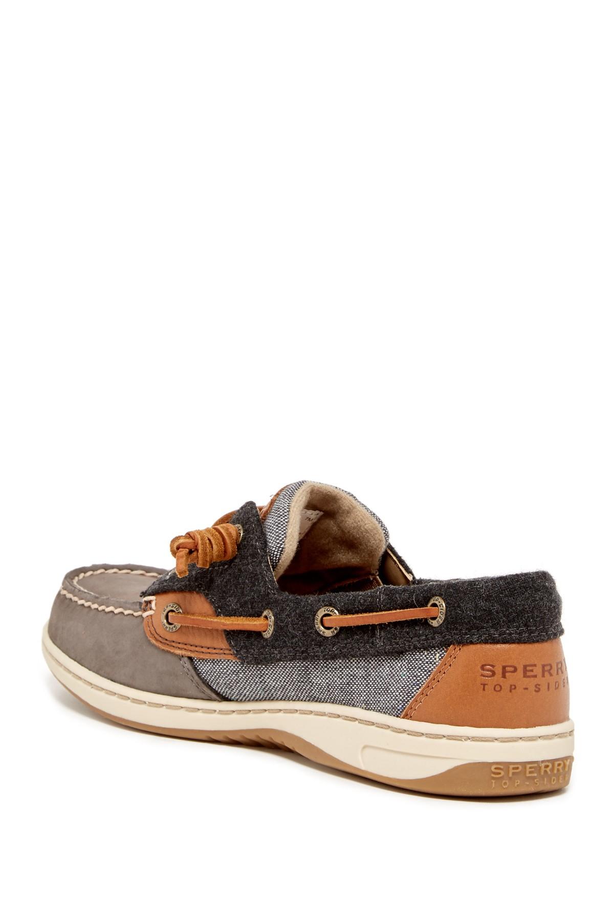 Asos Shoe Sizing True Size